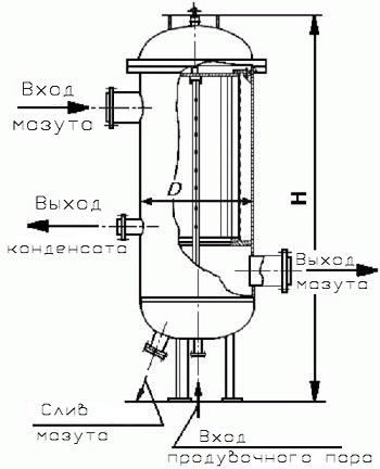 Фильтр мазута ФМ 40-30-5