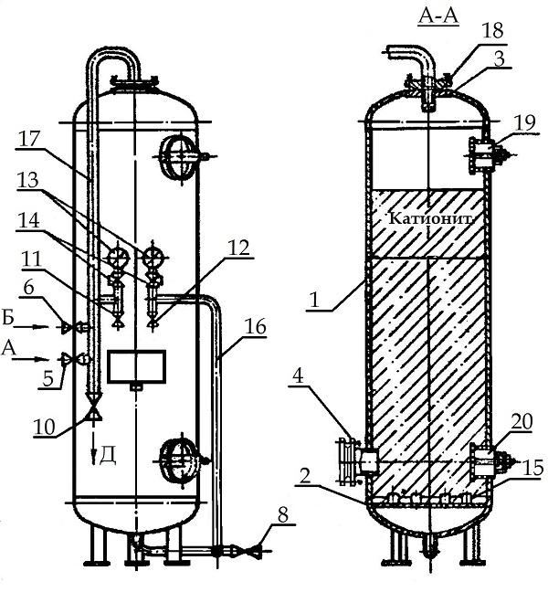Рис 8 катионитовый фильтр